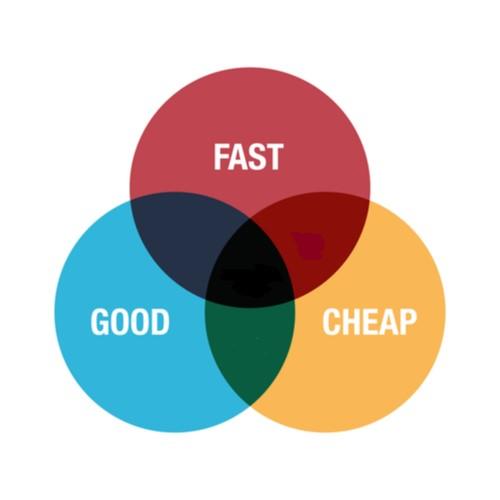 Venn Diagram of Fast Good Cheap